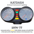 KATDASH LED Instrument Lighting System for 1974-'77 Airheads