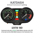 KATDASH LED Instrument Lighting System for 1978-'80 Airheads
