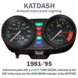 KATDASH LED Instrument Lighting System for 1981-'95 Airheads